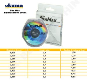 fluorocarbon-sea-max-50-mt-okuma