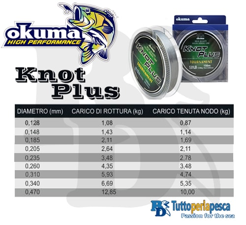 okuma-knot-plus-150-mt